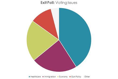 Election blog graphic.